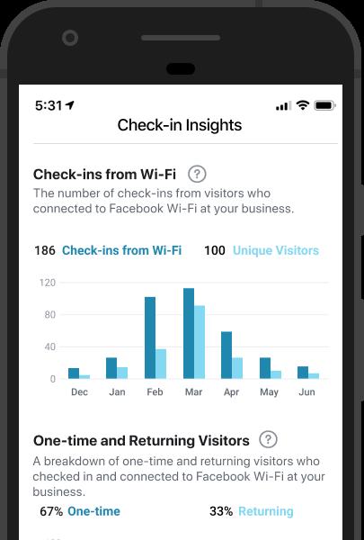 facebook wi fi statistika pelaton